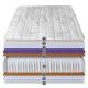 Matelas POLAR Ressorts ensachés + viscoélastique et mousse support . 24 cm d'épaisseur